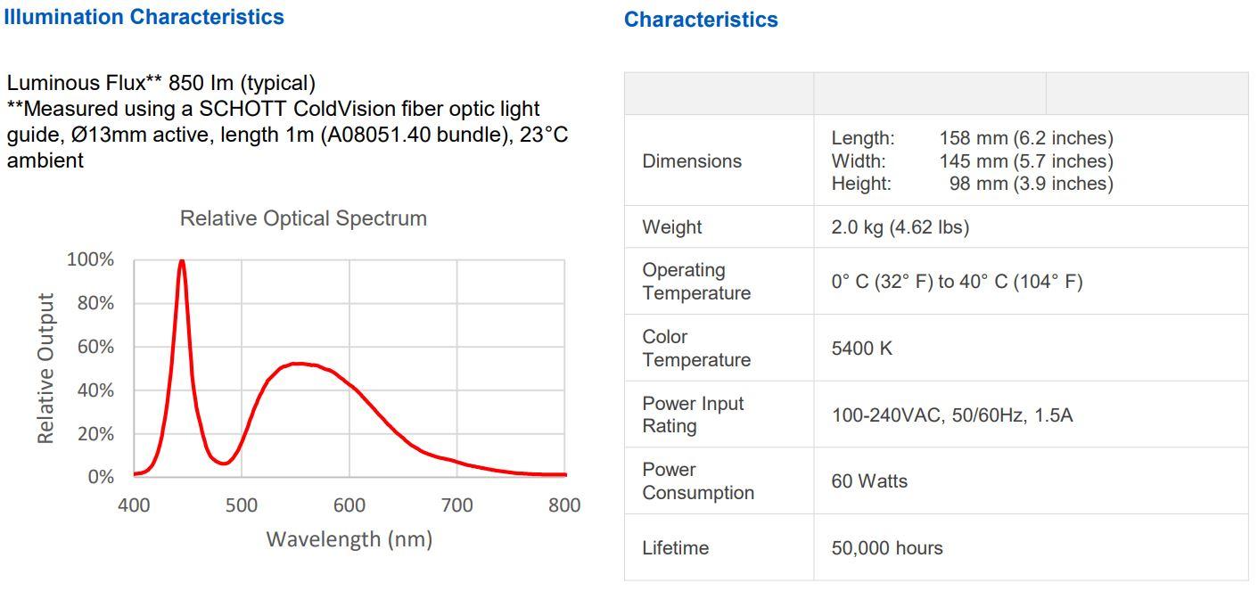 schott-mc-ls-led-illuminator-illumination-curve.jpg