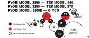 Itek 960 Press - 280-K Roller Kit