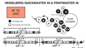 Heidelberg Quickmaster QM46 Press - 34H-K1 Roller Kit (1st Unit)