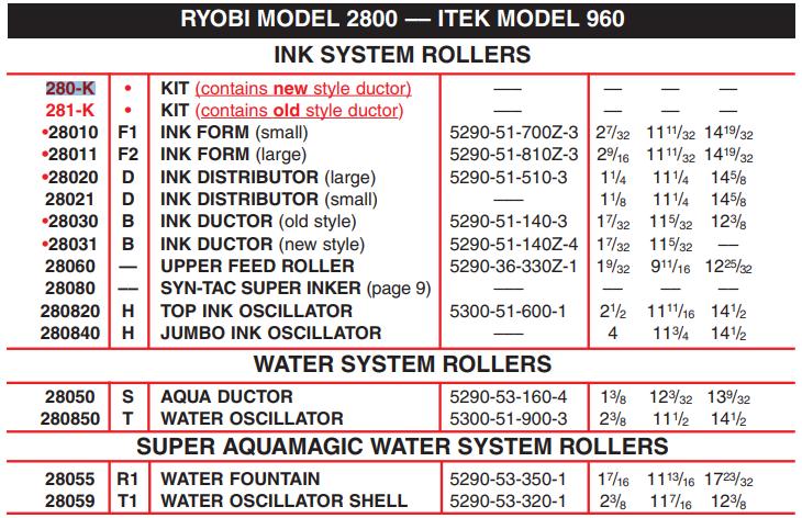 syn-tac-ryobi-2800.png