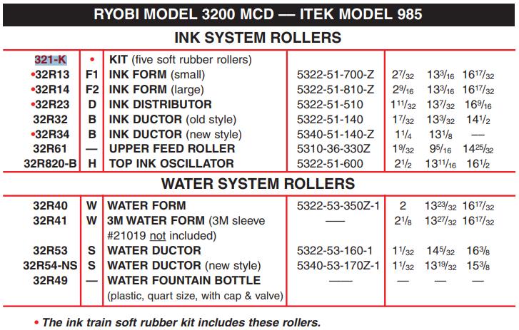syntac-ryobi-3302mcd.png