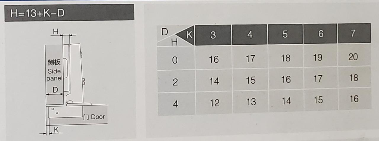 Nickel finish,  105-Degree Cabinet Hinge with Full Overlay - 1 pair