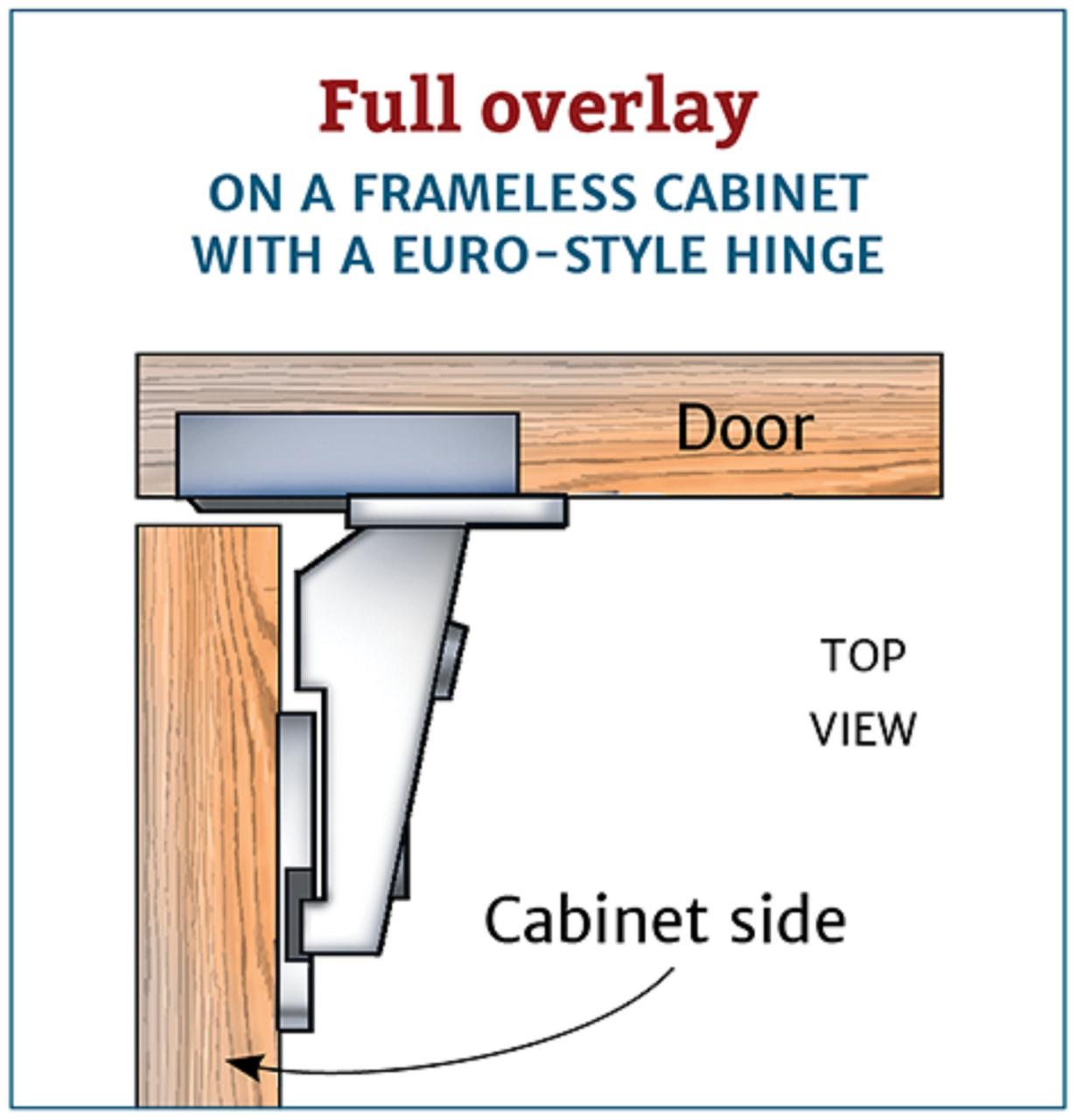 Soft close Nickel finish,  105-Degree Cabinet Hinge with Full Overlay - 1 pair