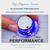 Maximizing Performance Hypnosis MP3