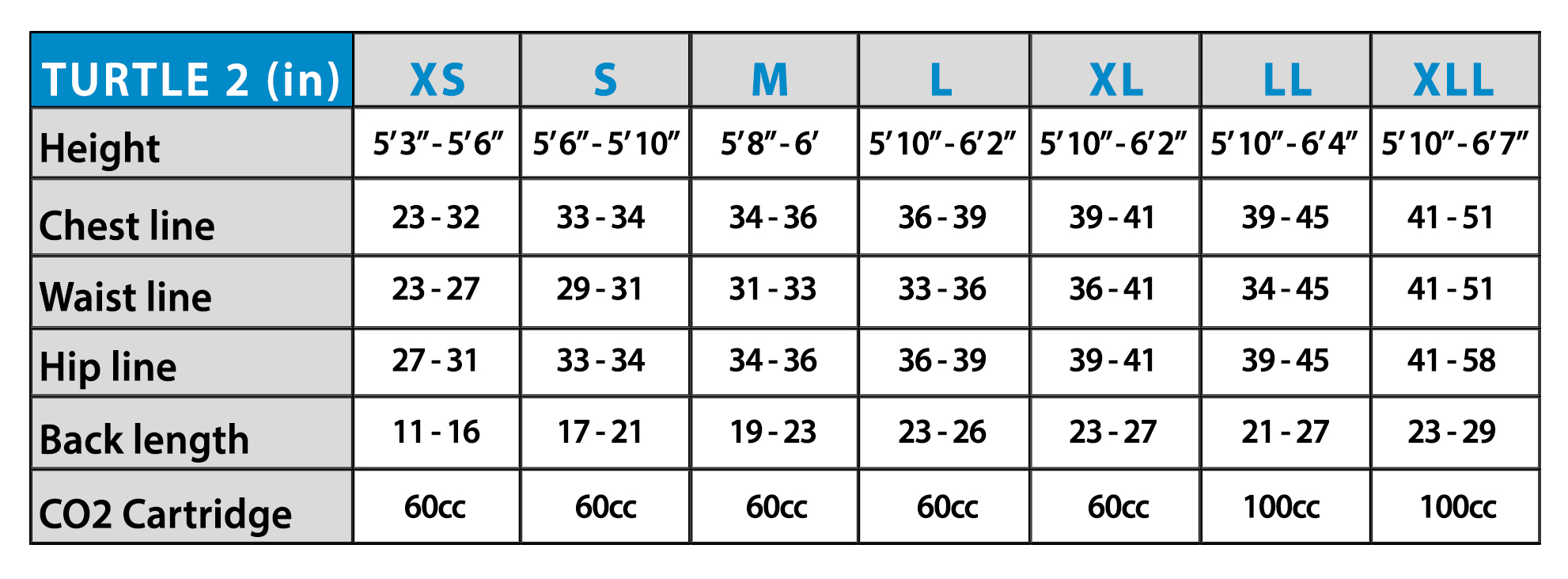 helite-sizing-chart-turtle-2.jpg