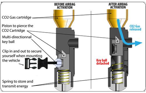mechanical-trigger-system.png