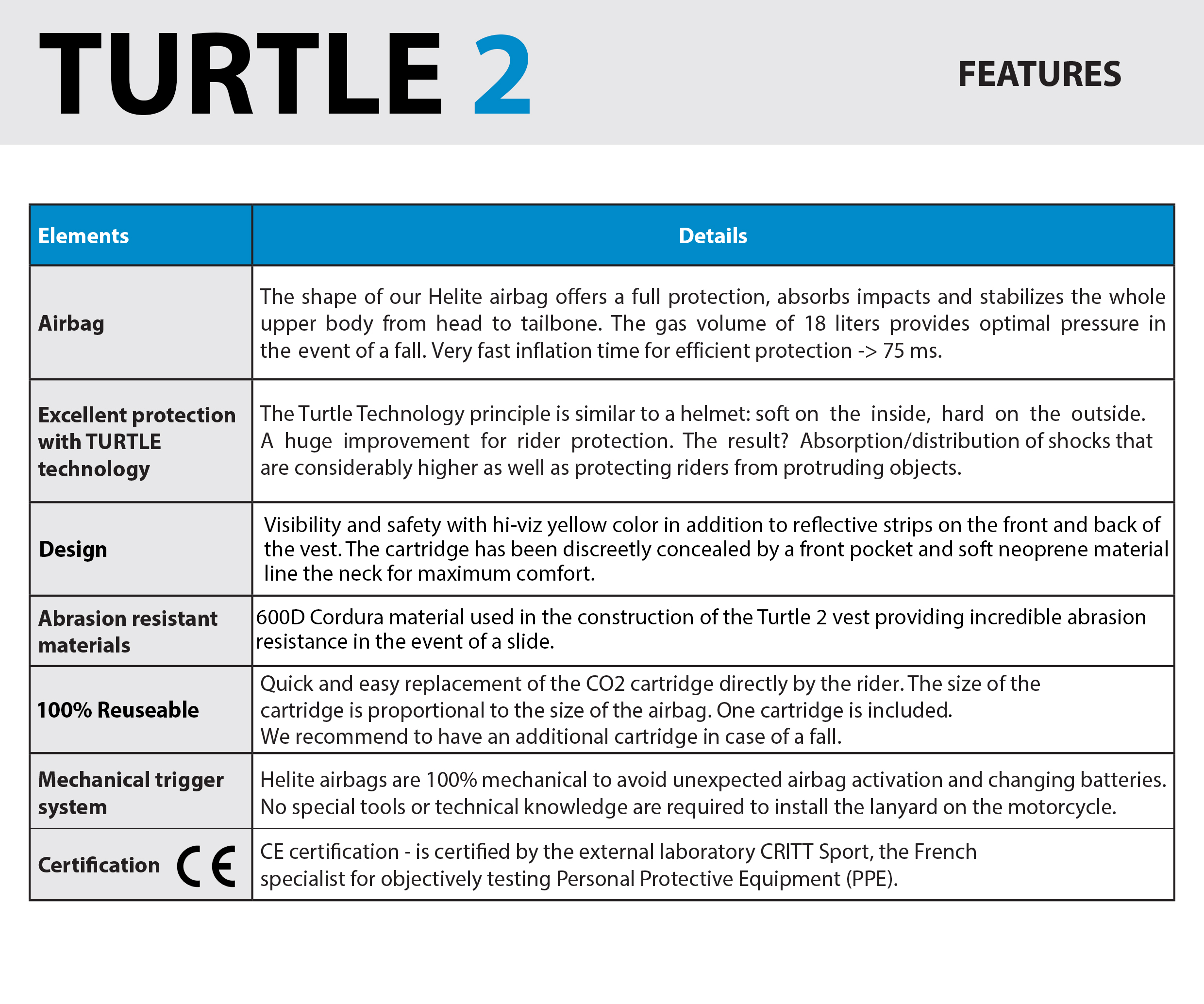 turtle-2-features.jpg