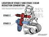 Polaris Ace Transmission Gear Reduction