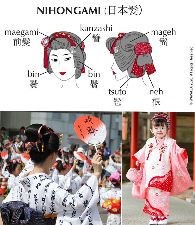 Nihongami basic structures