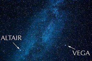 Vega and Altair on alternate sides of the milky way