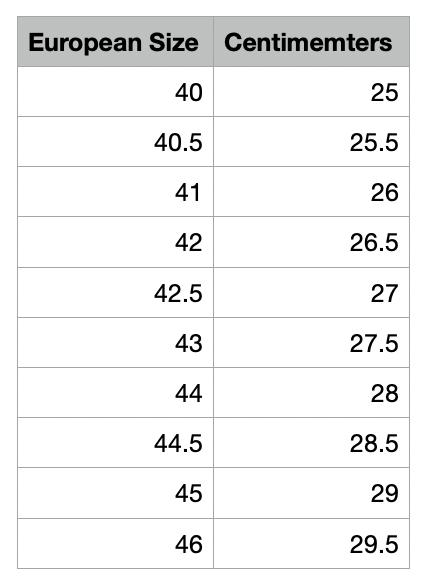men-s-spica-chart.png