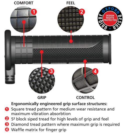 Replacement THROTTLE Heaterz Premium Adventure Grip