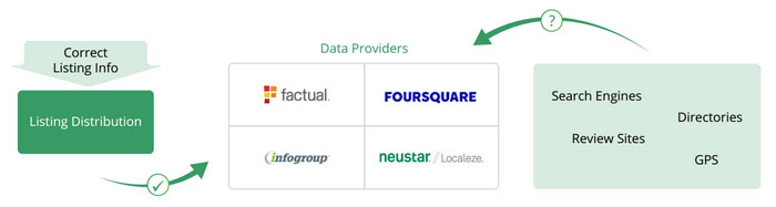 data-providers-4square.jpg