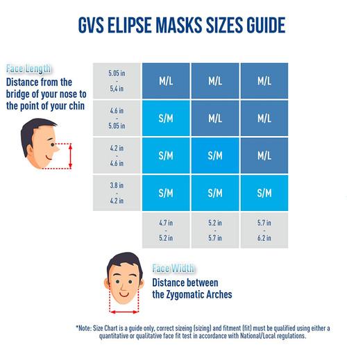 GVS Elipse Sizing Chart