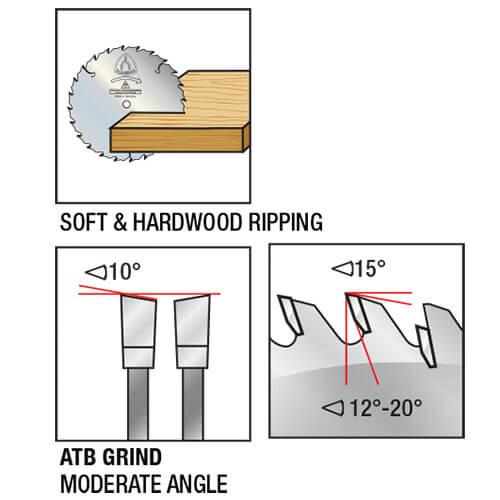 "Klingspor's Ripping Blade, 10""x 24 Teeth"