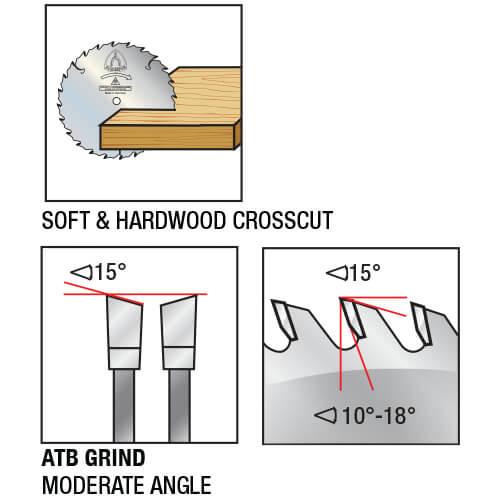 "Klingspor's General Purpose Blade, 10""x 40 Teeth"