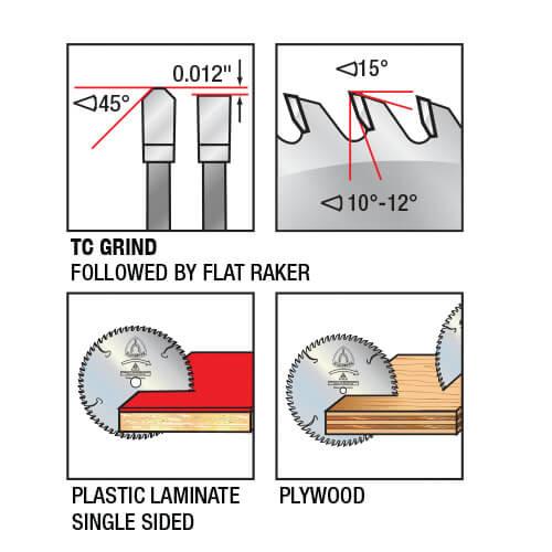"Klingspor's Plywood/Laminate Blade, 10""x 80 Teeth"