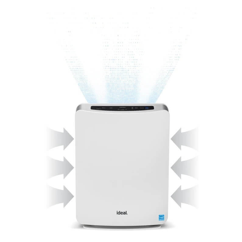 5 Reasons to Purchase a Commercial Air Purifier