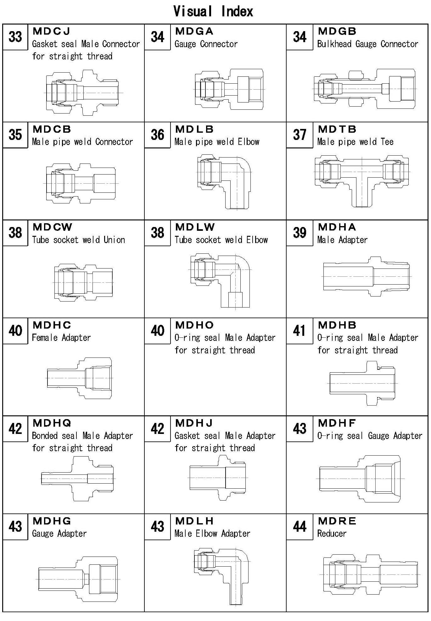 page-3-selection-guide-2.jpg