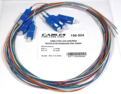 SC/UPC 9/125 Singlemode Fiber Pigtail