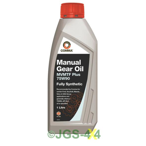 Defender Puma Gearbox Manual Transmission Fluid Gear Oil - MVMTFP1L