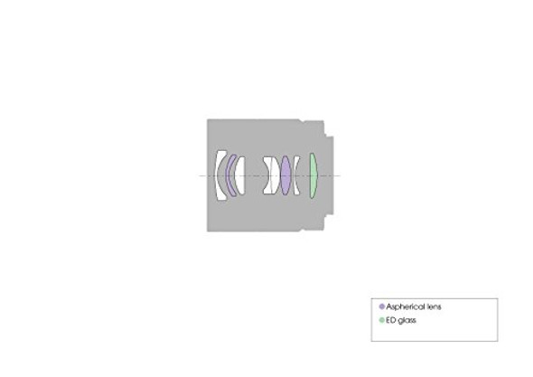 Sony Carl Zeiss Sonnar T E 24mm F1.8 ZA E-mount Prime Lens