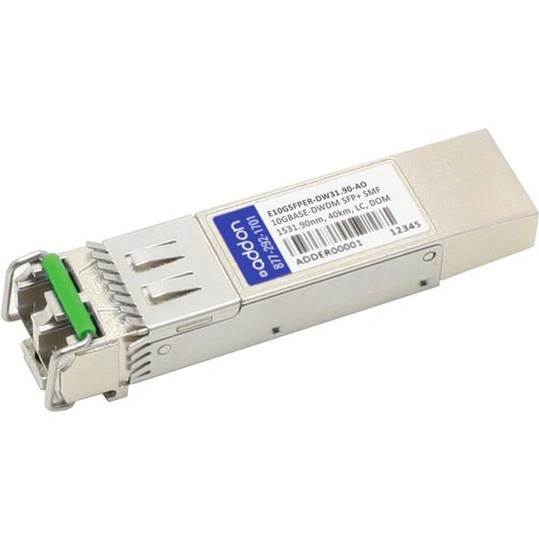 AddOn SFP+ Module - E10GSFPER-DW31.90-AO