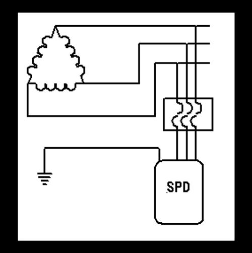 Spike Stopper® Three Phase 480 Delta (3 wire + ground)