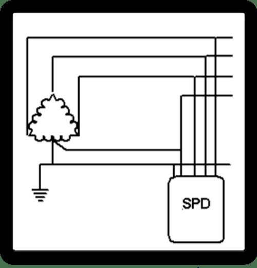 Spike Stopper® Three Phase High-Leg Delta 120/240 (3 wire + ground)