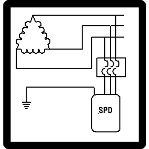 Spike Stopper Plus Three Phase 480 Delta (3 wire + ground)