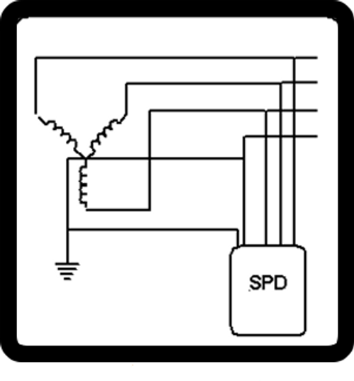 Spike Stopper® Plus  3 Phase Wye 120/208 (4 wire + ground)