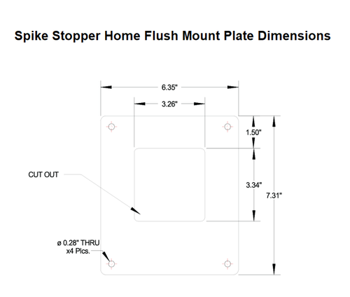 Spike Stopper Home Flush Mount Plate Dimensions
