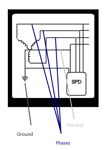120-208-3-phase-wye.png