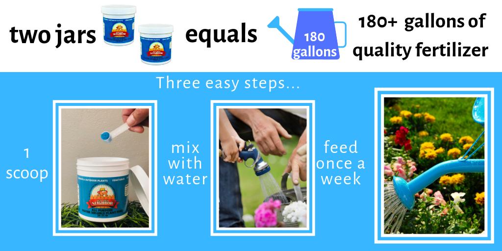 3-steps-2b.png
