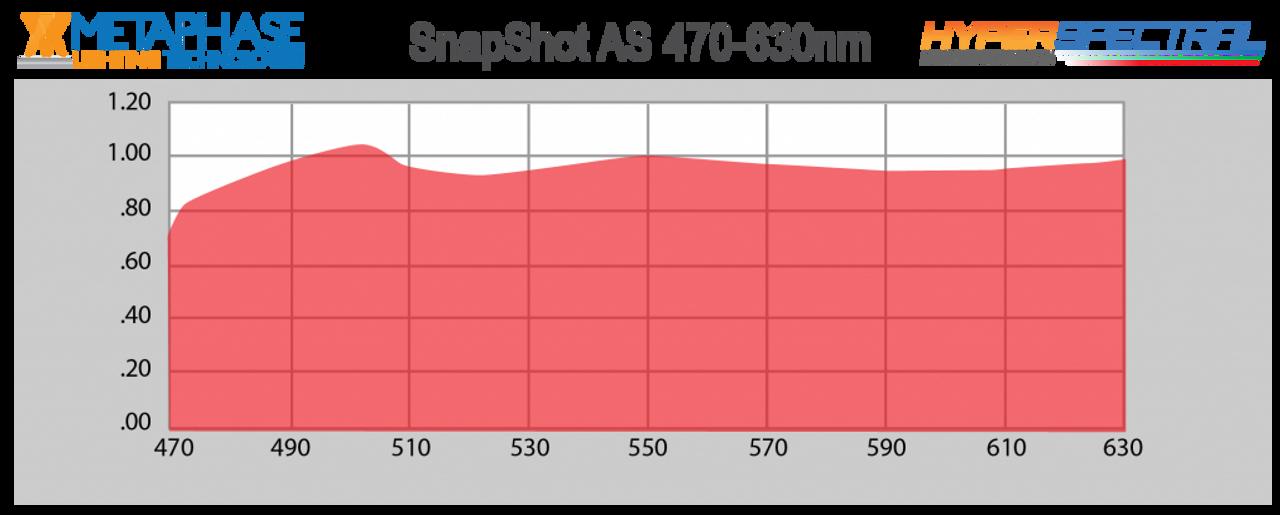 Snapshot AS 470-630nm