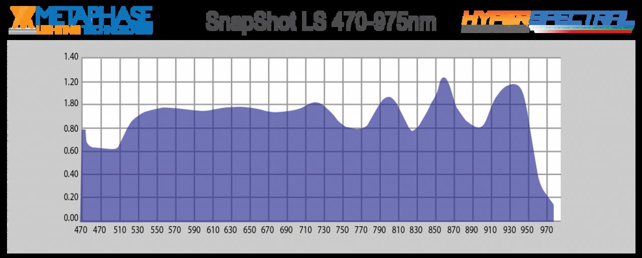 Snapshot LS 470-975nm