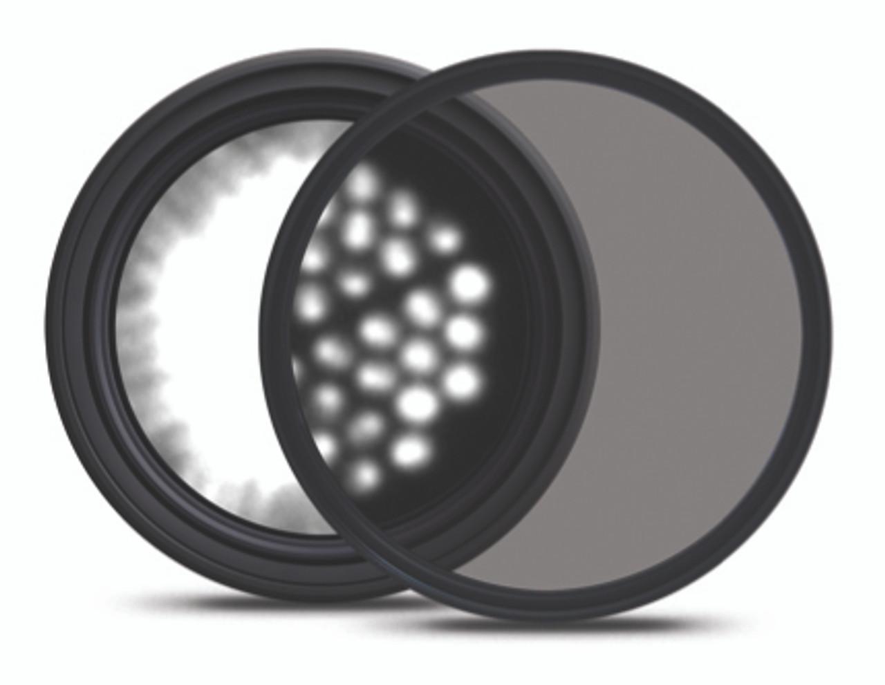 Neutral Density Filters