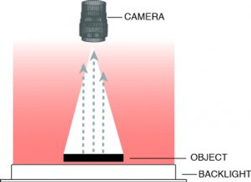 Typical Backlight Configuration