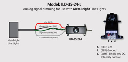 Metaphase Technologies ILD-35-24-L In-Line Dimmer