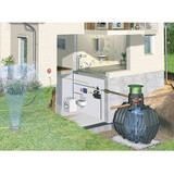 GRAF Carat-S House ECO-Plus Rainwater Harvesting System.