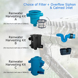 Enduramaxx Rainwater Harvesting Kits.