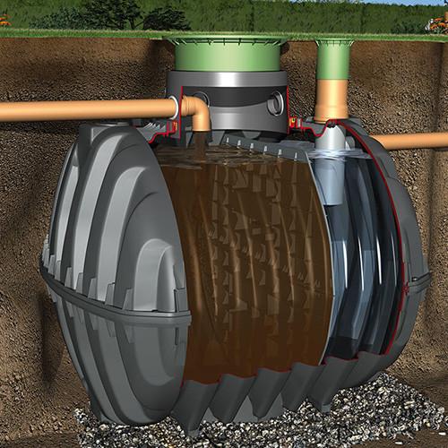 Cross section diagram of Graf Carat underground tank.