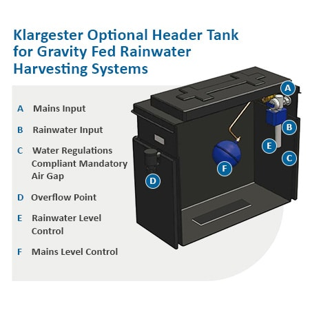 Klargester Optional Header Tank Diagram