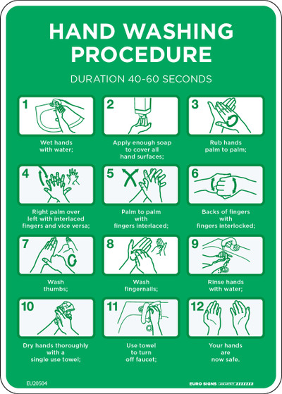 HAND WASHING PROCEDURE 210x150 POLY