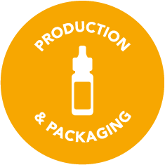 Production & Packaging
