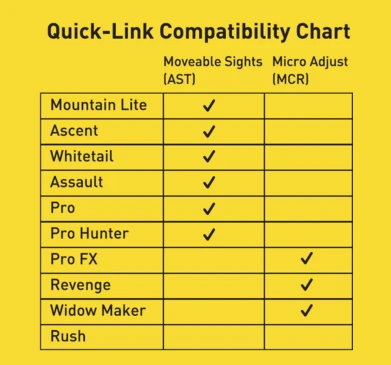 Quick Link Compatibility Chart