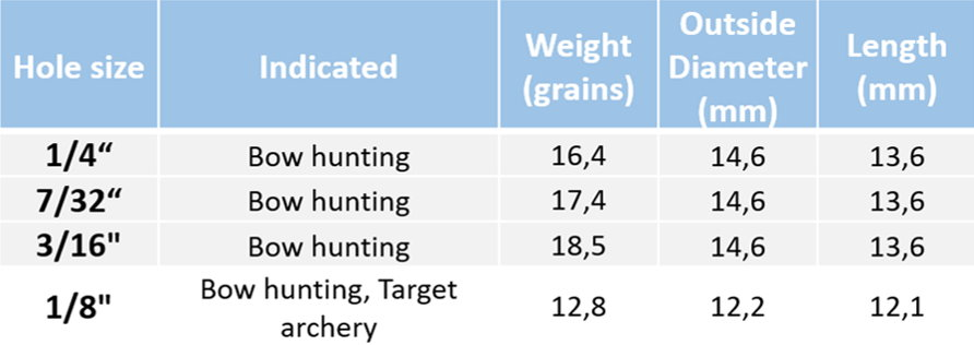 Total Peep Sight Specifications