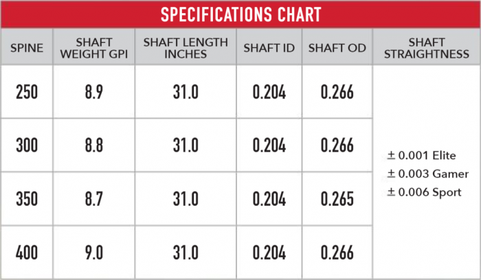 Victory RIP TKO Specifications