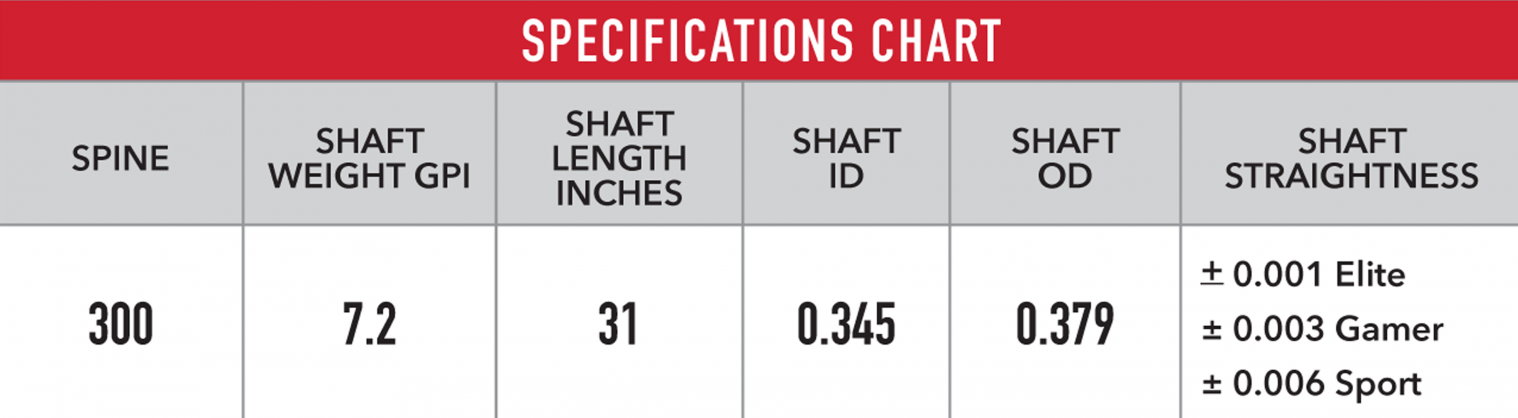 Victory V-TAC 25 Arrow Specifications