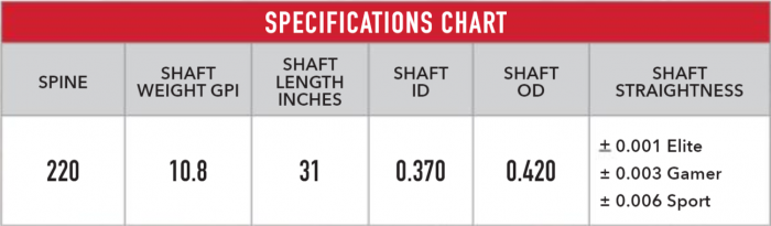 Victory V-TAC 27 Arrow Specifications